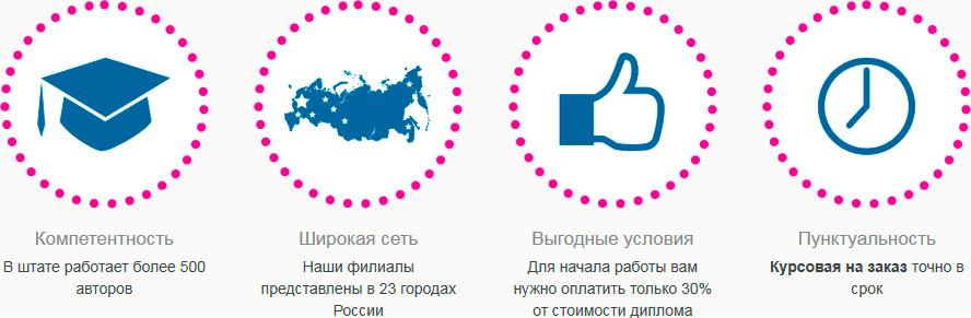 Заказать курсовую работу россия скачать реферат социальные нормы